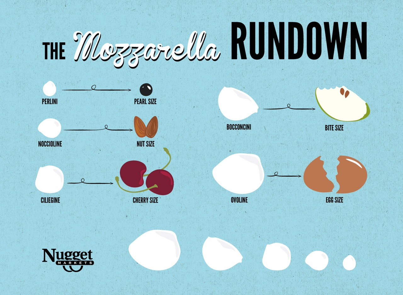 mozzarella sizes
