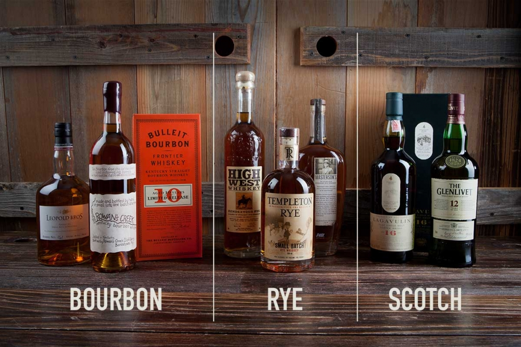 Bourbon, Rye and Scotch